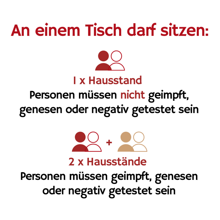 Biergarteneröffnung Tisch Brauner Hirsch Waller
